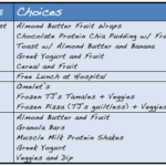 7/7-7/13 Workouts and Meal Plan