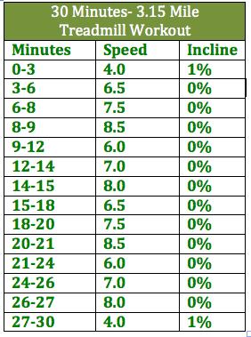 30min3-15-treadmill1