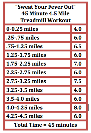 45-min-4.5-miles.png