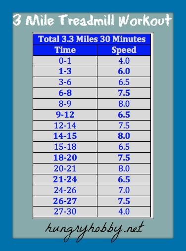 3.3-miles-30-minutes.jpg