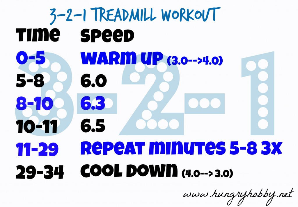 treadmill 3-2-1 30 minute workout