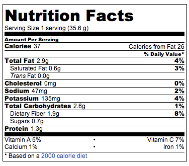 Guacamole Nutrition Facts