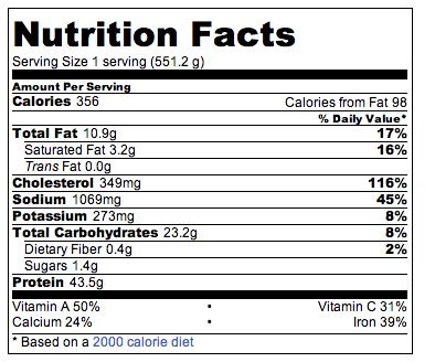 Shrimp Enchilada Spaghetti Squash Boats (Nutrition)