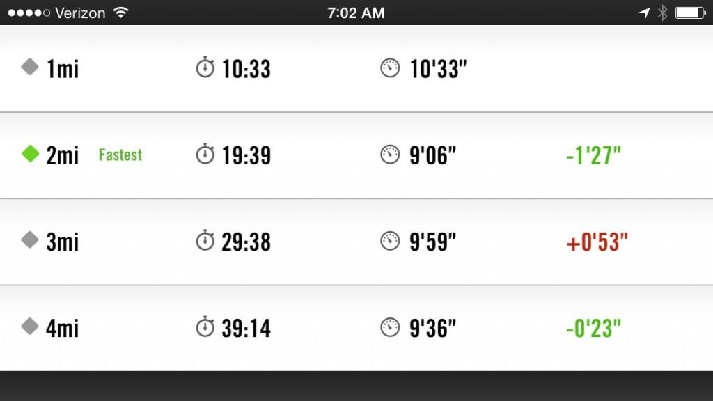 4 mile nike trainer
