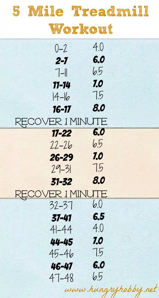 5-mile-treadmill-workout