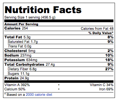Pumpkin-Coffee-Smoothie-Nutrition-Facts