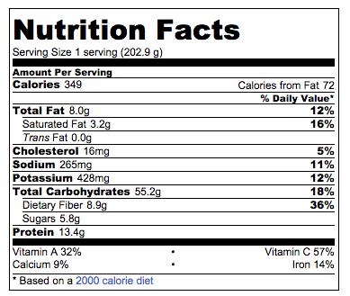 healthy-carbon
