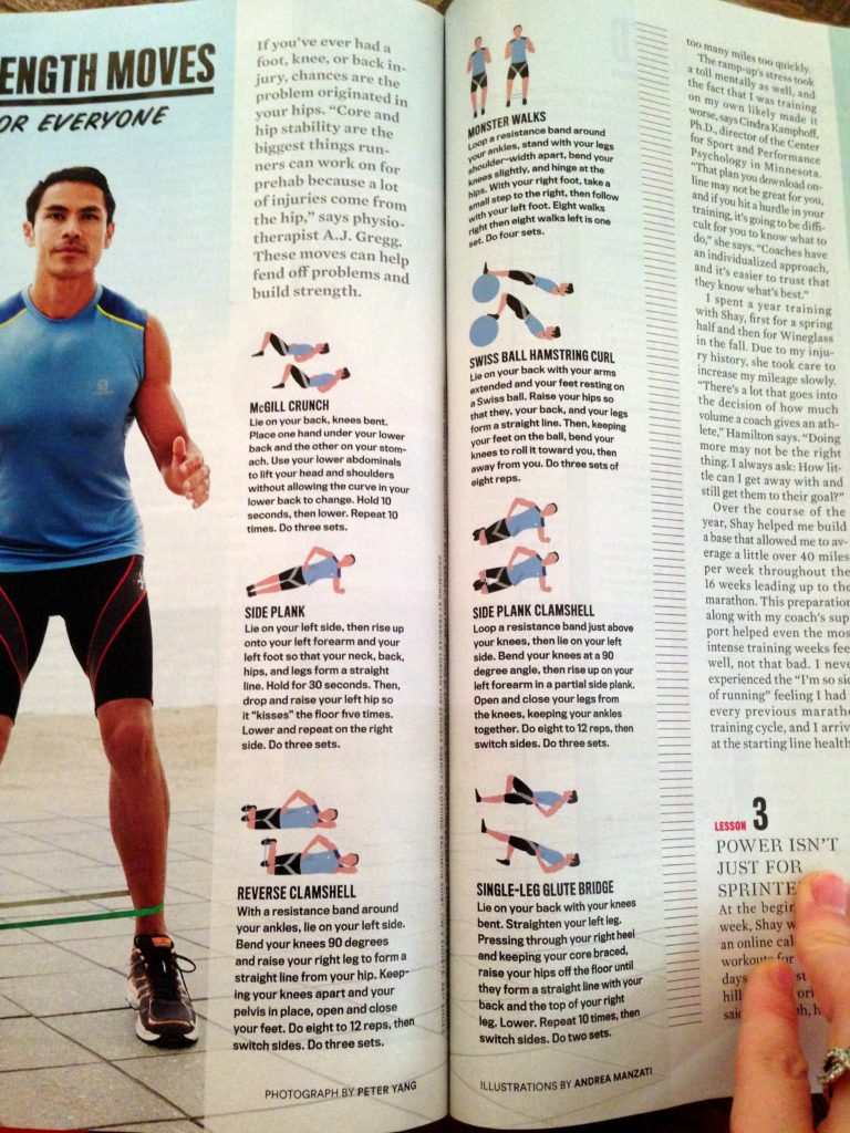 strength glutes:core