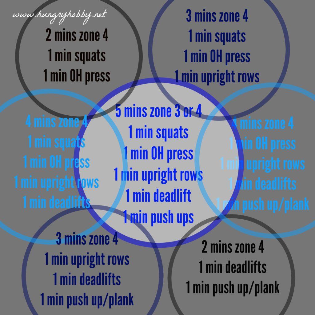 endurance workout week 4