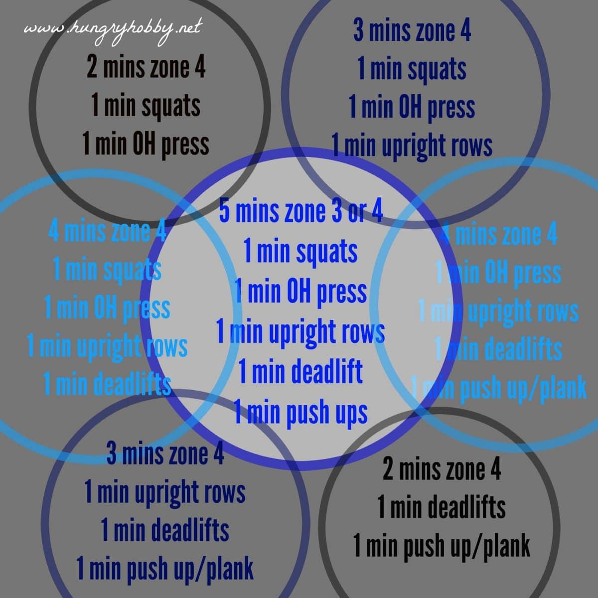 Endurance Workout - Run & Lift (90 Day Challenge) - Hungry Hobby