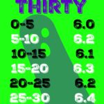 3 Miles in 30 Minutes Treadmill Workout