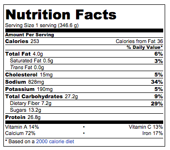 salted mocha nutrition facts