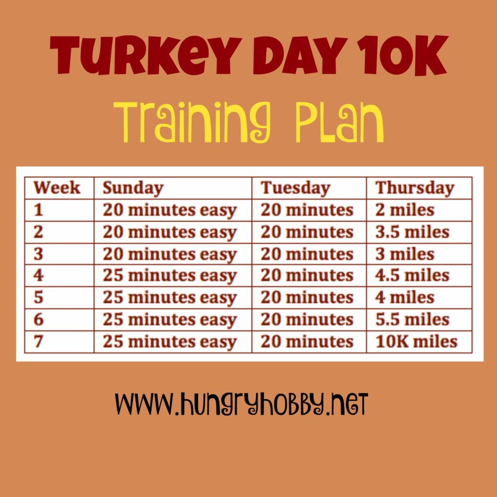 Turkey 10K Training Plan