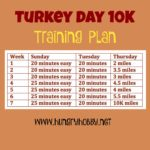 Turkey Day 10K Training Plan