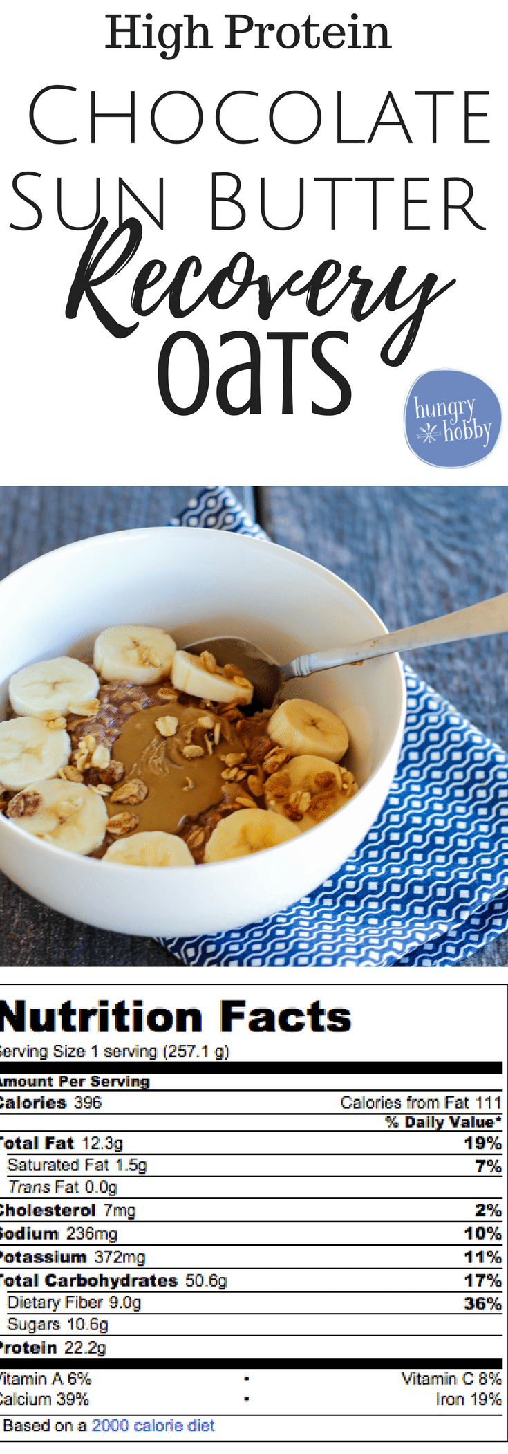 High Protein Oatmeal - Chocolate Sun Butter Oats are the perfect post run or post workout recovery oats.  Perfect 2:1 replenishment ratio!