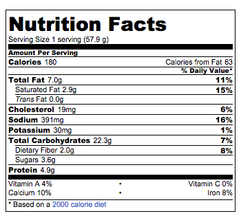 Nutrition Facts Mini Corn Dog Bites