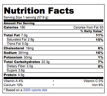 Nutrition Facts Mini Corn Dog Bites