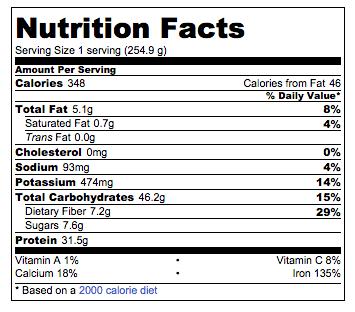 Vegan Protein Pancakes Facts