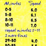 35 Minute 3-2-1 Treadmill Routine