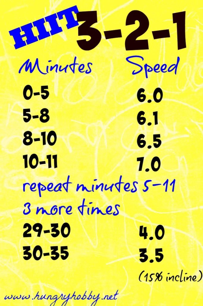 3-2-1-treadmill-workout-.jpg