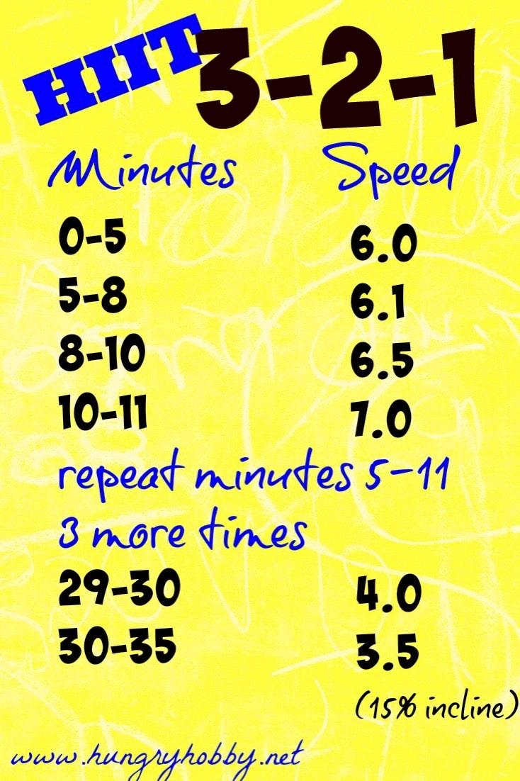 3 2 1 treadmill workout