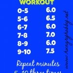 3 Mile Treadmill Workout & Performance Nutrition Strategies