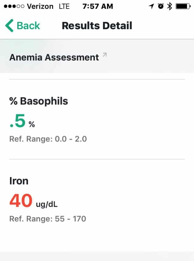 Iron results 3