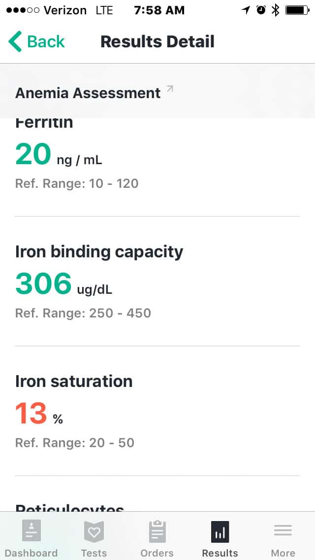 Iron results2