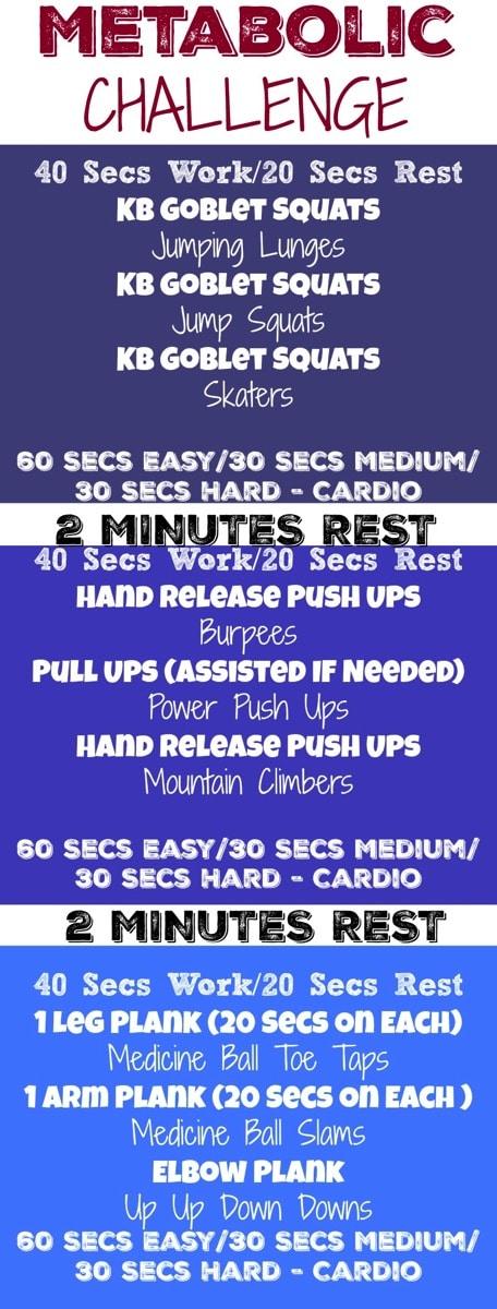 Metabolic challenge