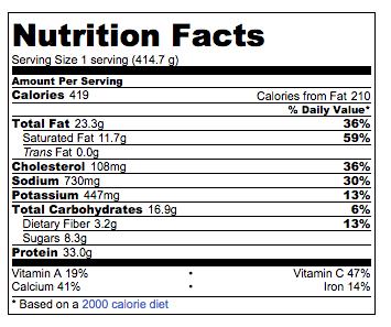 Zucchini Lasagna Nutrition