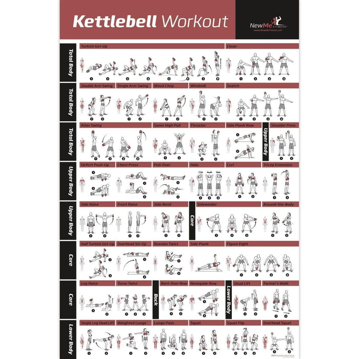 kettlebell-poster