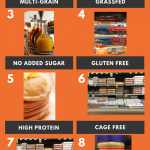 10 Of The Most Misleading Food Labels