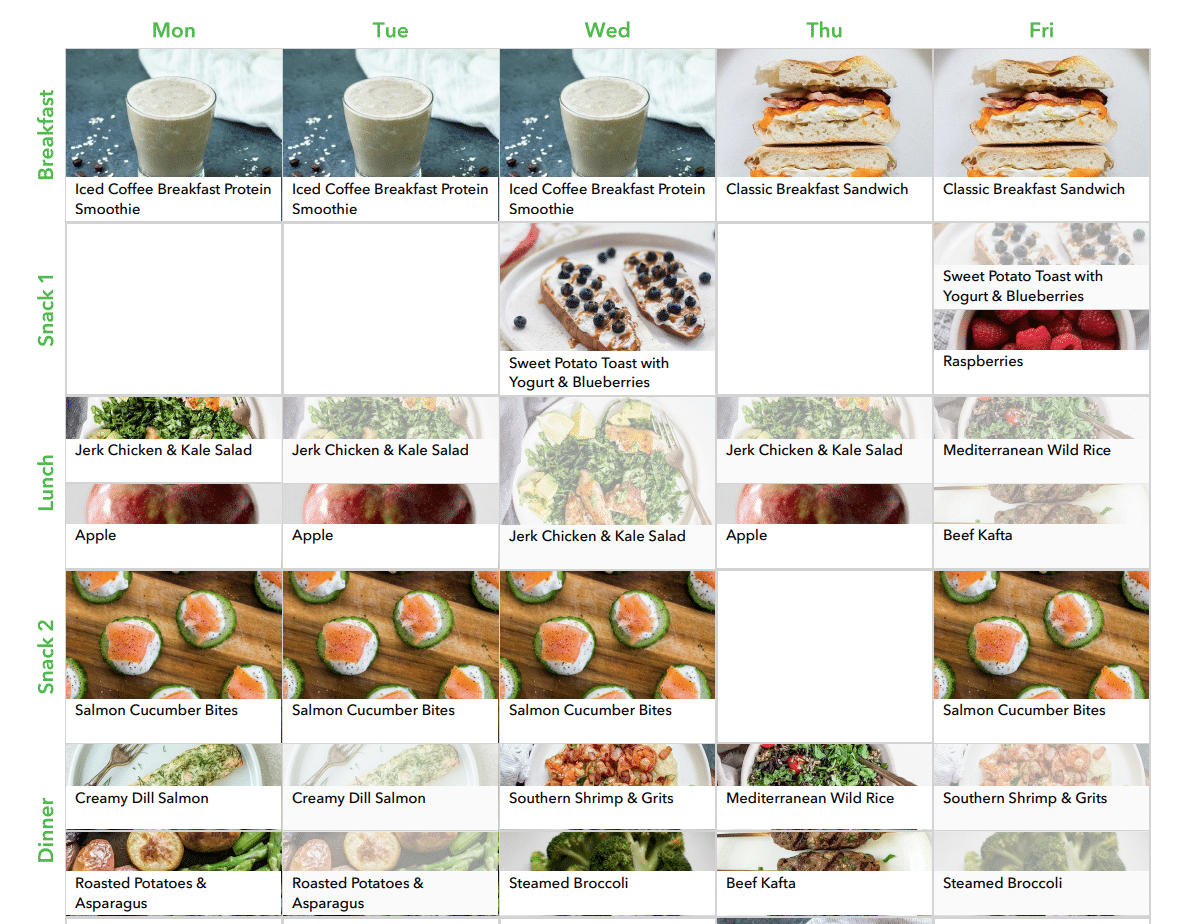 what to eat? meal plan