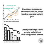 weight loss graph 2